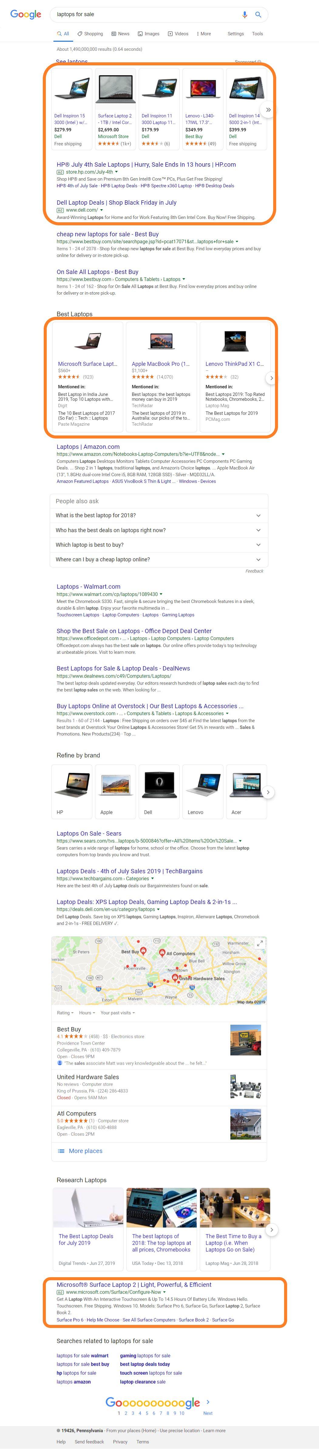 ecommerce ppc serp google